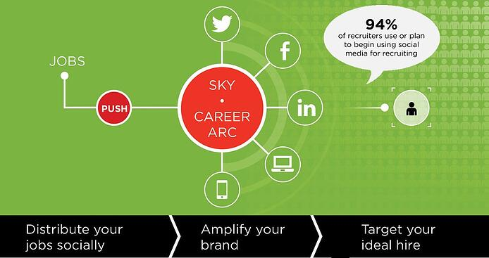 Sky-Career-Arc-Graphicv2-1