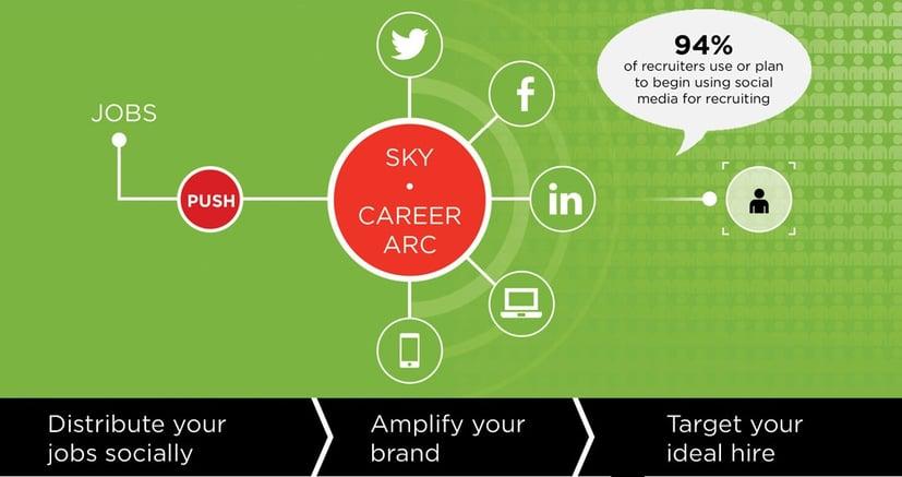 Sky-Career-Arc-Graphicv2-1